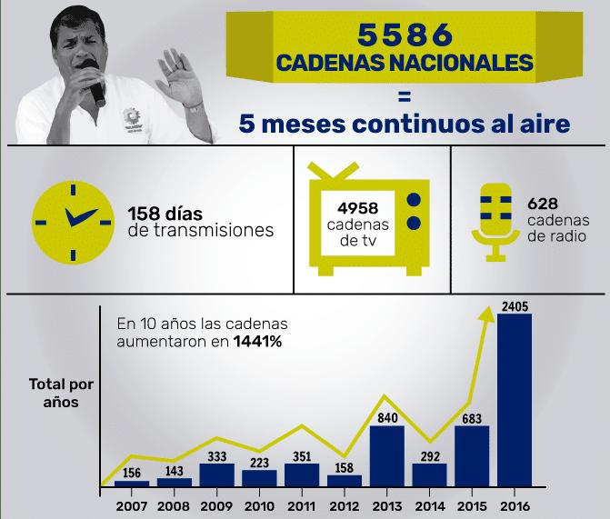 info-cadenas3