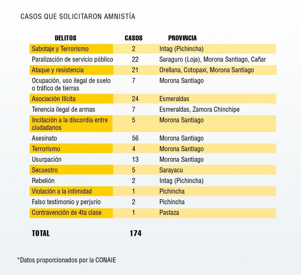 AMNISTIA-4